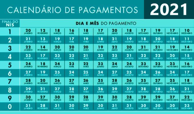 CONFIRA: Caixa divulga calendário de pagamentos do Bolsa Família em 2021